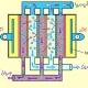 سیستم الکترودیالیز معکوس (EDR)