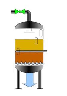 ستونهای رزینی کاتیونی-آنیونی (Mixed Bed)