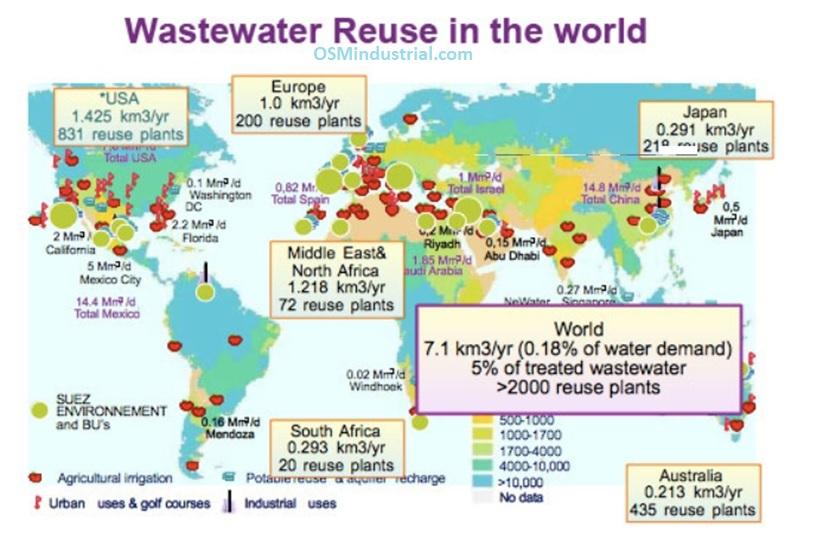 روش های استفاده مجدد از پساب شهری در صنعت Water recycling wastewater reuse