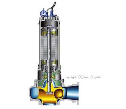 پمپ مستغرق و عملکرد پمپ های مستغرق در تصفیه آب