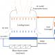 تصفیه آب بلودان از برج های خنک کننده و استفاده مجدد از بلودان 1